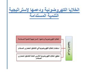 الخلايا الكهروضوئيه ودعمها لإستراتيجية التنمية المستدامه
